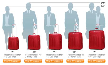 luggageonline